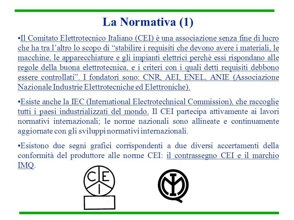 La Normativa (1)