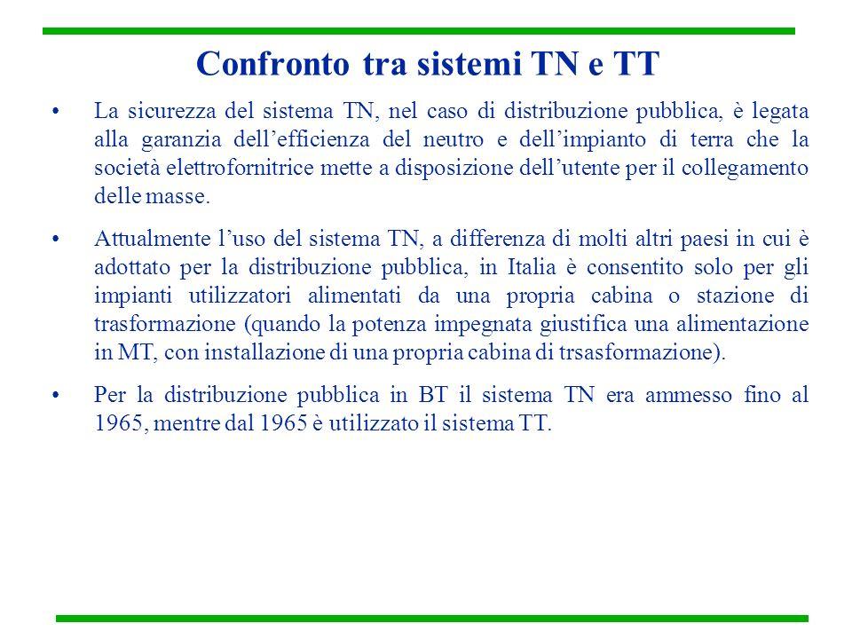 Confronto tra sistemi TN e TT