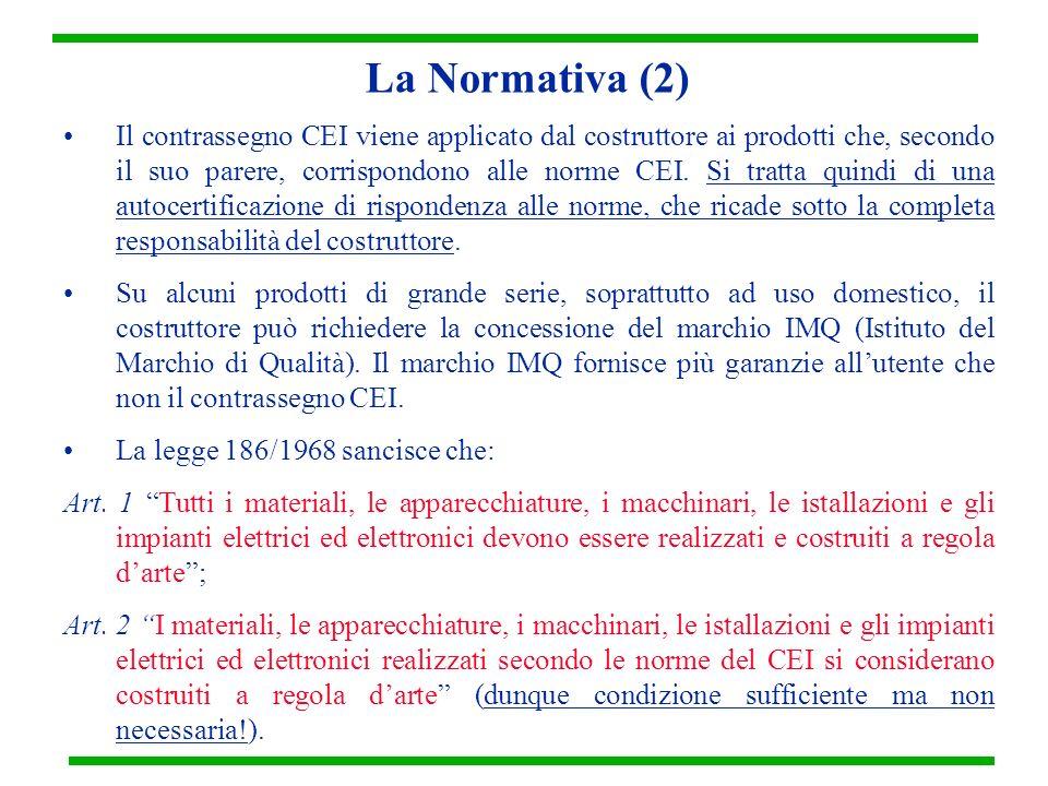 La Normativa (2)
