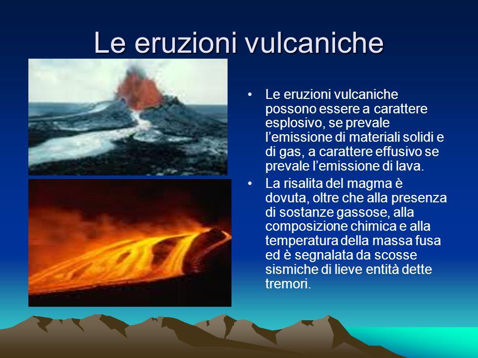Le eruzioni vulcaniche