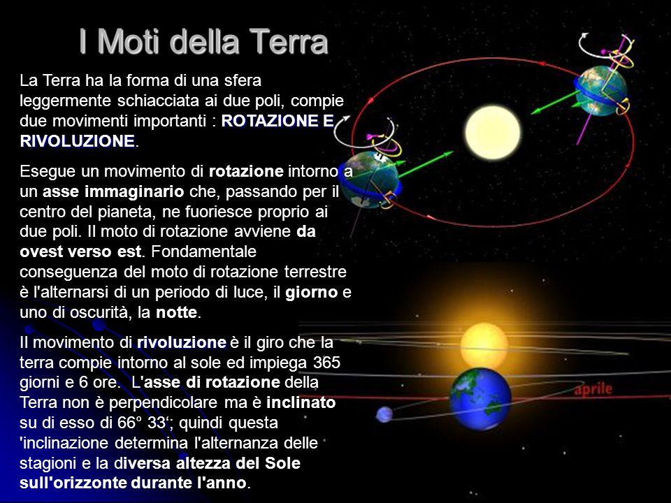 I Moti della TerraLa Terra ha la forma di una sfera leggermente schiacciata ai due poli, compie due movimenti importanti : ROTAZIONE E RIVOLUZIONE.