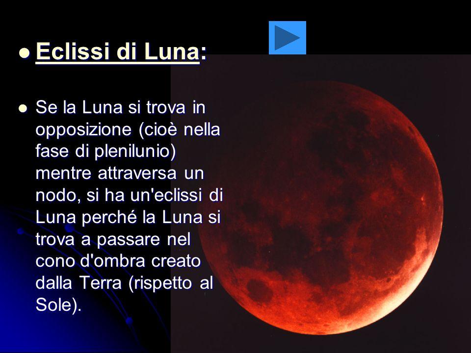 Eclissi di Luna:
