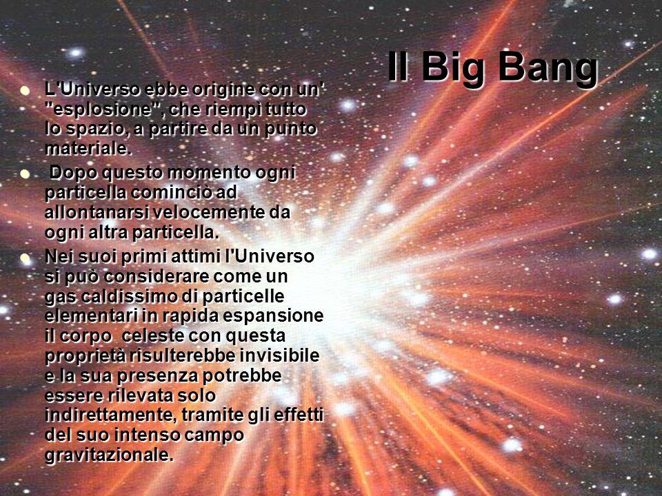 Il Big BangL Universo ebbe origine con un esplosione , che riempì tutto lo spazio, a partire da un punto materiale.