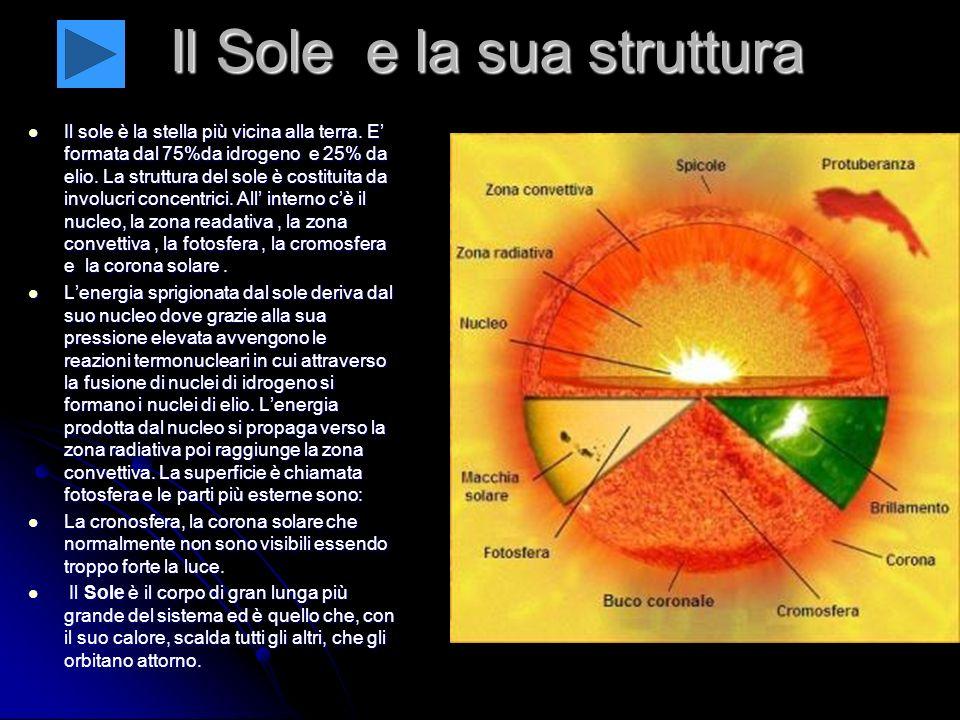 Il Sole e la sua struttura