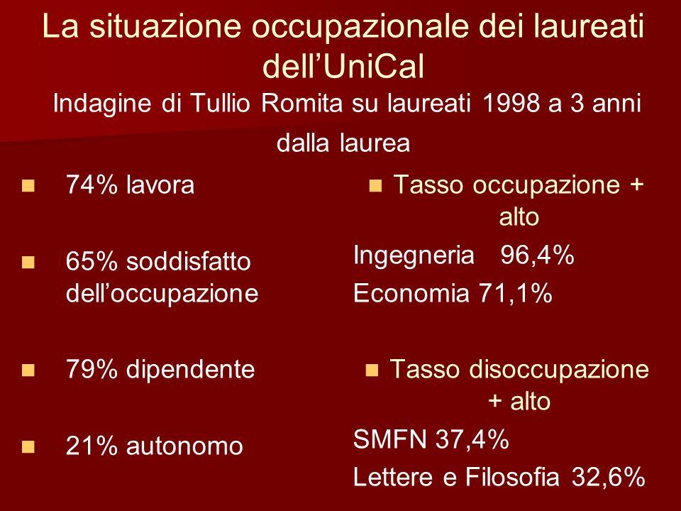 La situazione occupazionale dei laureati dell'UniCal Indagine di Tullio Romita su laureati 1998 a 3 anni dalla laurea