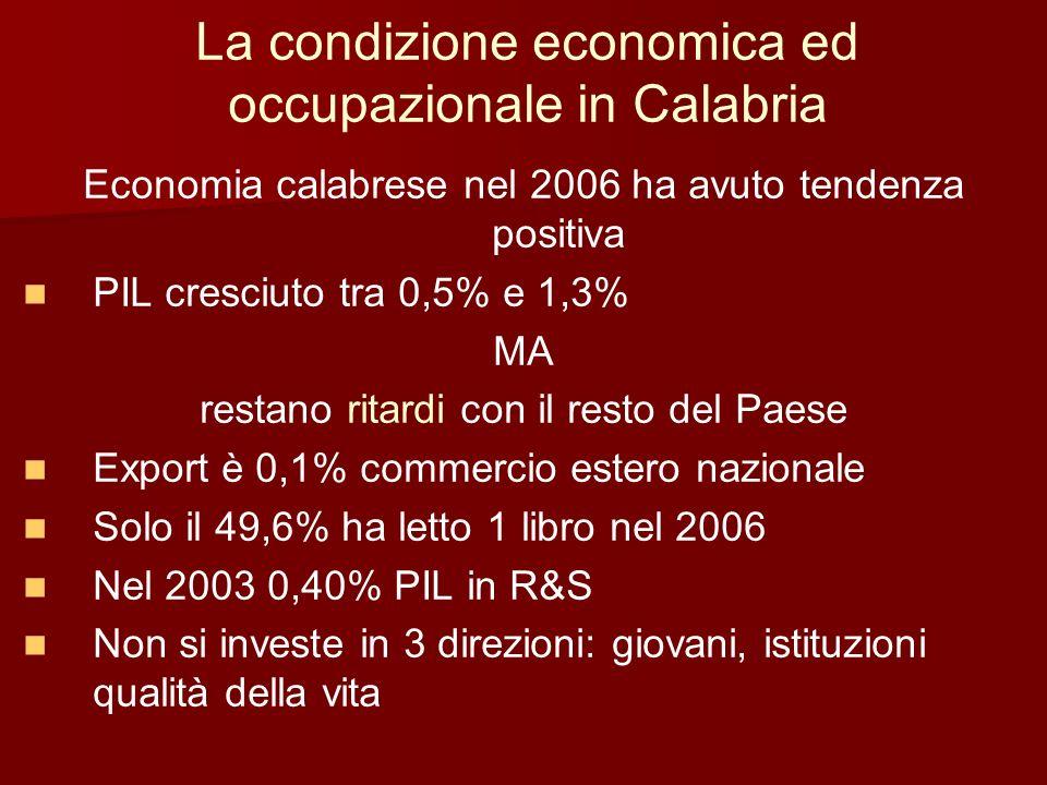 La condizione economica ed occupazionale in Calabria