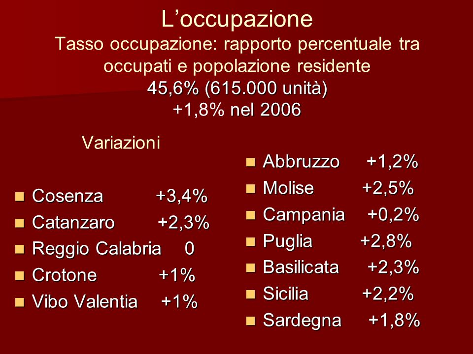 L'occupazione Tasso occupazione: rapporto percentuale tra occupati e popolazione residente 45,6% (615.000 unità) +1,8% nel 2006
