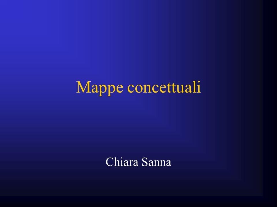 Mappe concettuali Chiara Sanna