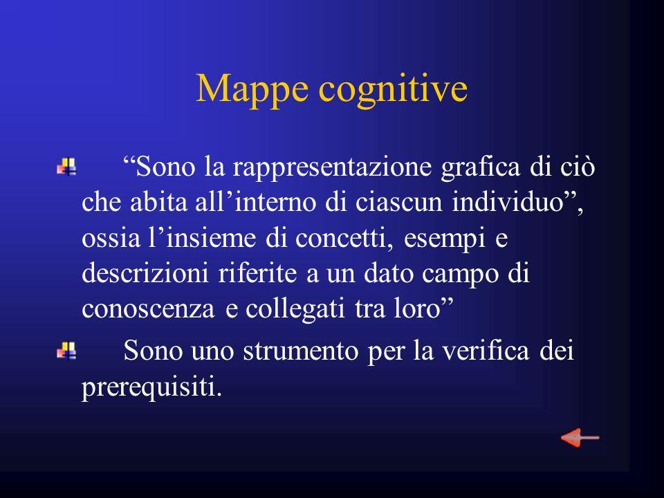 Mappe cognitive
