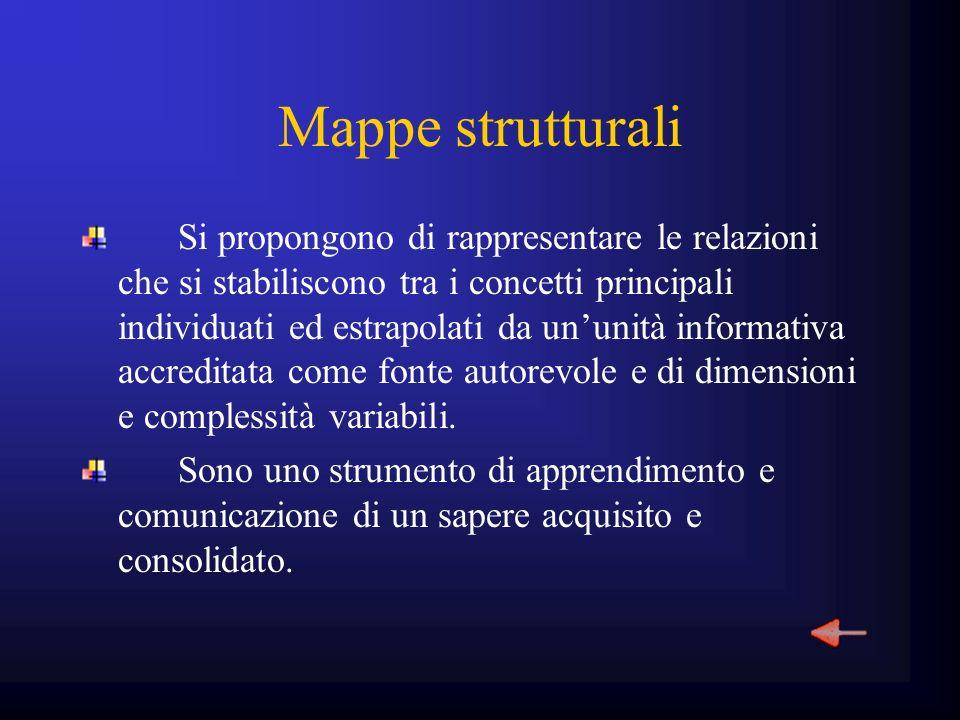 Mappe strutturali