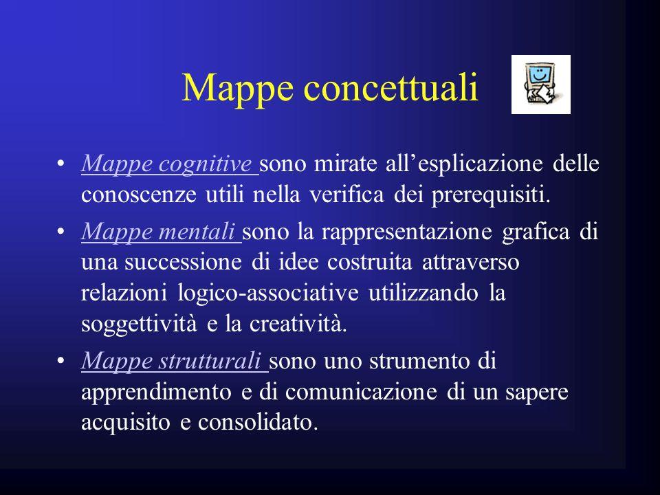 Mappe concettuali Mappe cognitive sono mirate all'esplicazione delle conoscenze utili nella verifica dei prerequisiti.