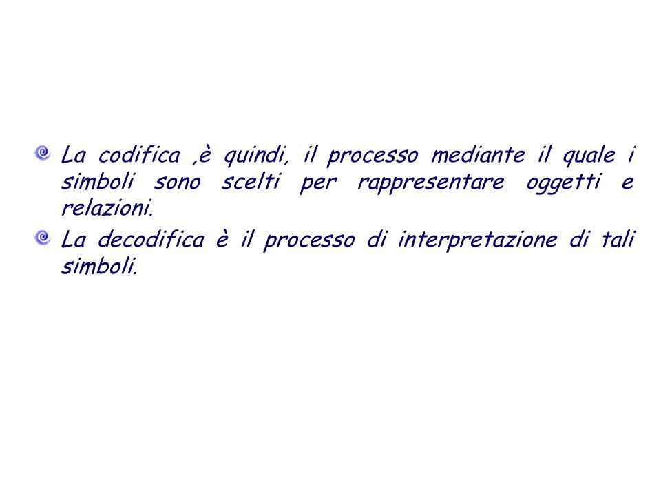 La codifica ,è quindi, il processo mediante il quale i simboli sono scelti per rappresentare oggetti e relazioni.