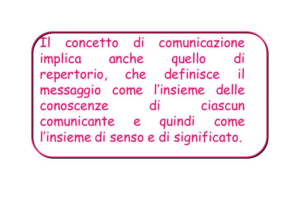 Il concetto di comunicazione implica anche quello di repertorio, che definisce il messaggio come l'insieme delle conoscenze di ciascun comunicante e quindi come l'insieme di senso e di significato.