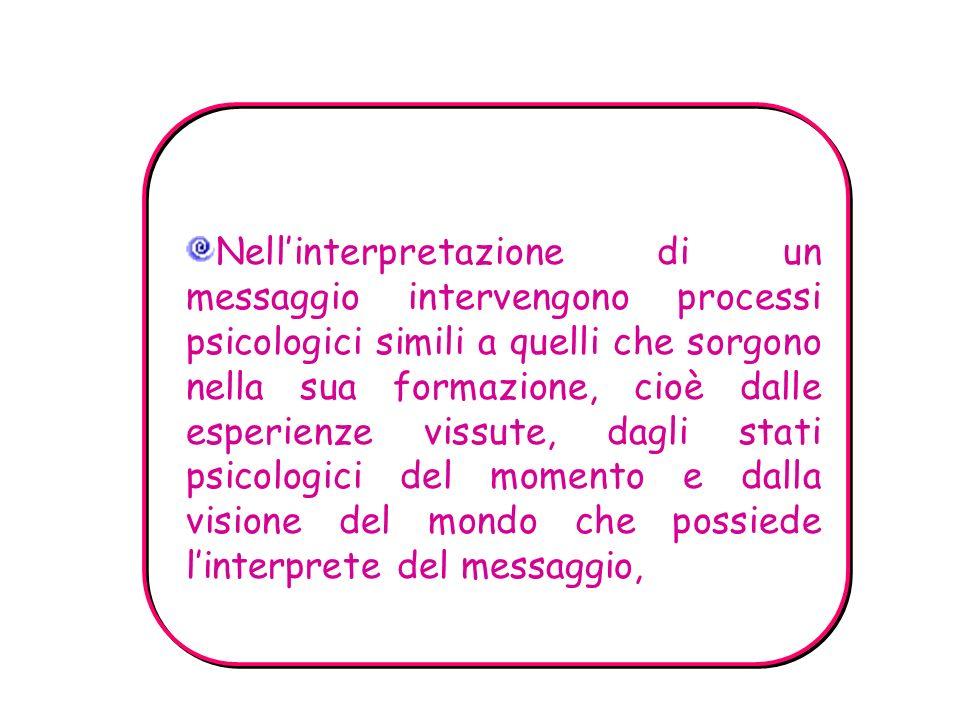 Nell'interpretazione di un messaggio intervengono processi psicologici simili a quelli che sorgono nella sua formazione, cioè dalle esperienze vissute, dagli stati psicologici del momento e dalla visione del mondo che possiede l'interprete del messaggio,