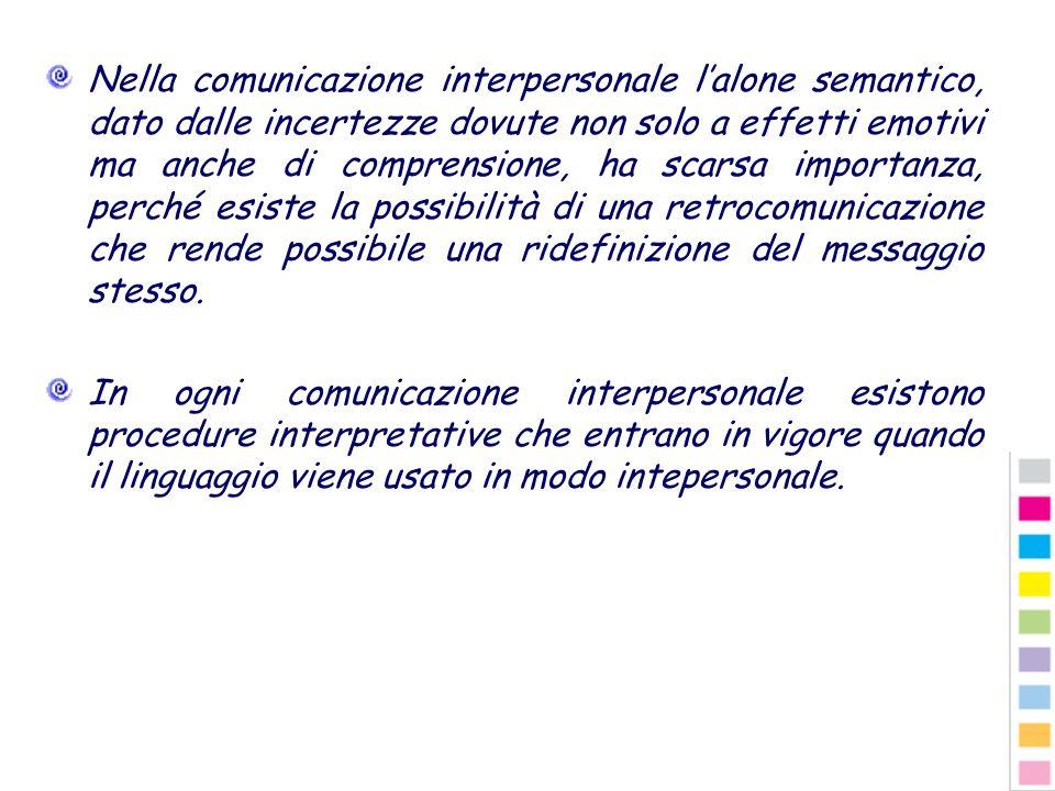Nella comunicazione interpersonale l'alone semantico, dato dalle incertezze dovute non solo a effetti emotivi ma anche di comprensione, ha scarsa importanza, perché esiste la possibilità di una retrocomunicazione che rende possibile una ridefinizione del messaggio stesso.