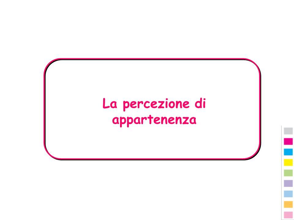 La percezione di appartenenza