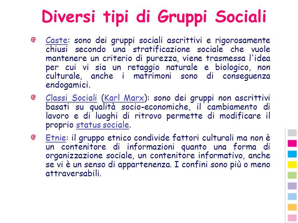 Diversi tipi di Gruppi Sociali