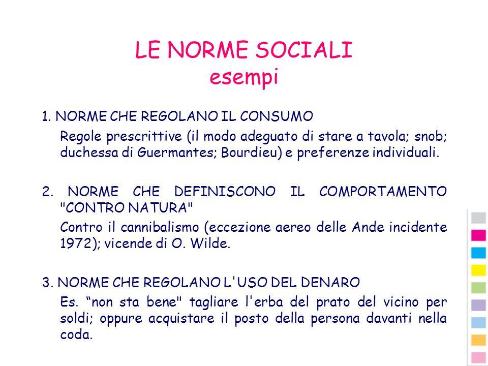 LE NORME SOCIALI esempi