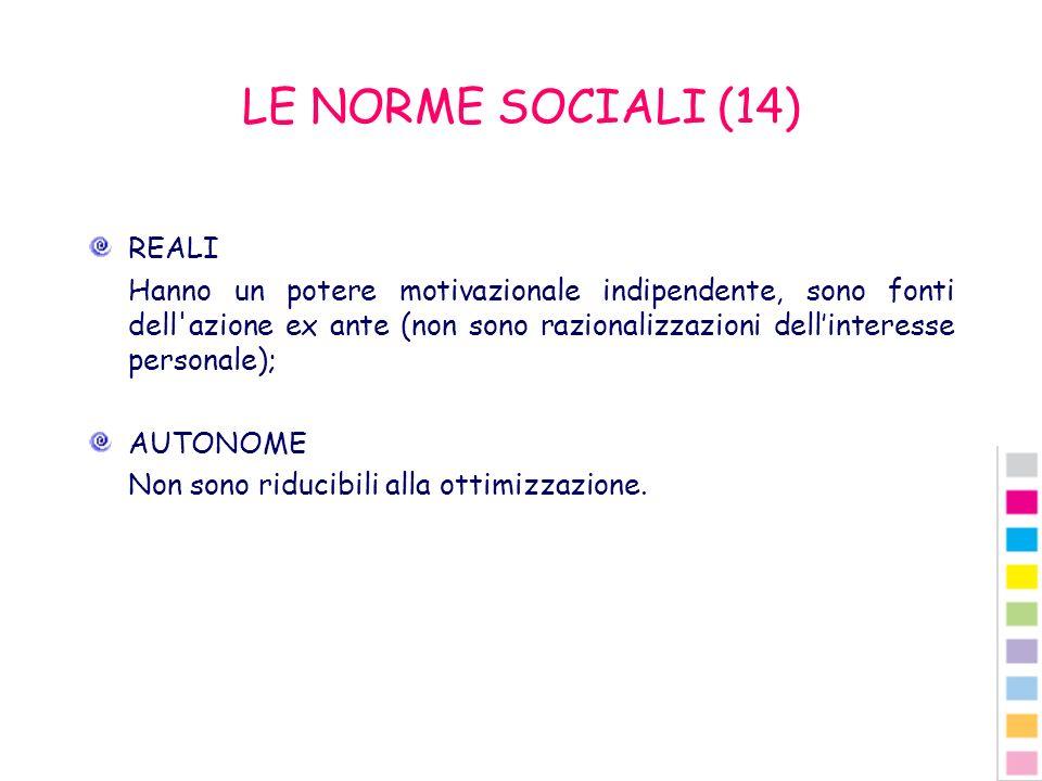 LE NORME SOCIALI (14) REALI