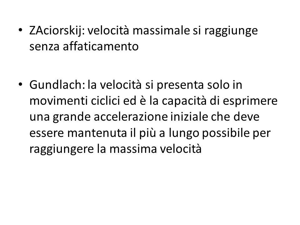 ZAciorskij: velocità massimale si raggiunge senza affaticamento