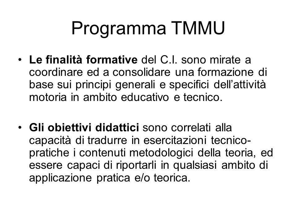 Programma TMMU
