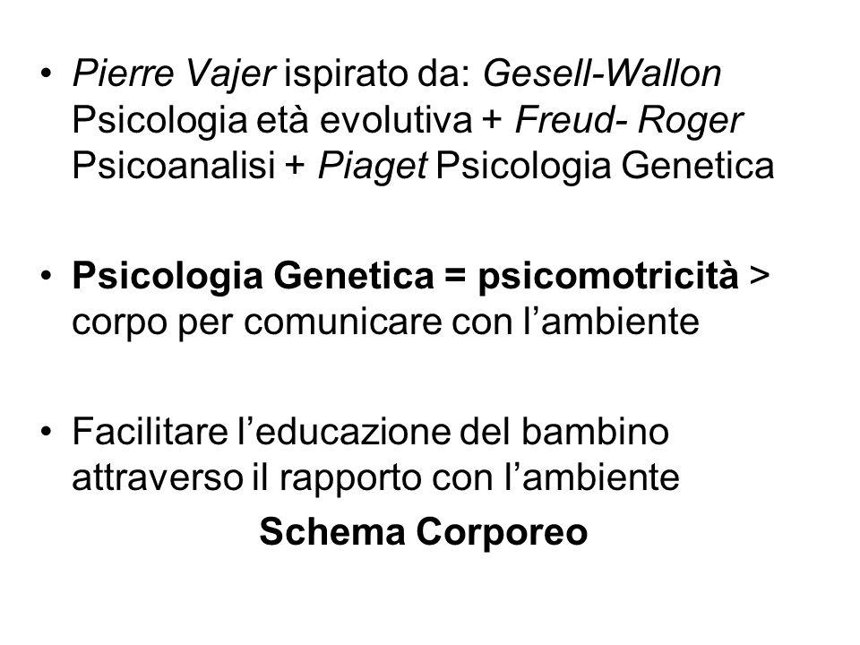 Pierre Vajer ispirato da: Gesell-Wallon Psicologia età evolutiva + Freud- Roger Psicoanalisi + Piaget Psicologia Genetica