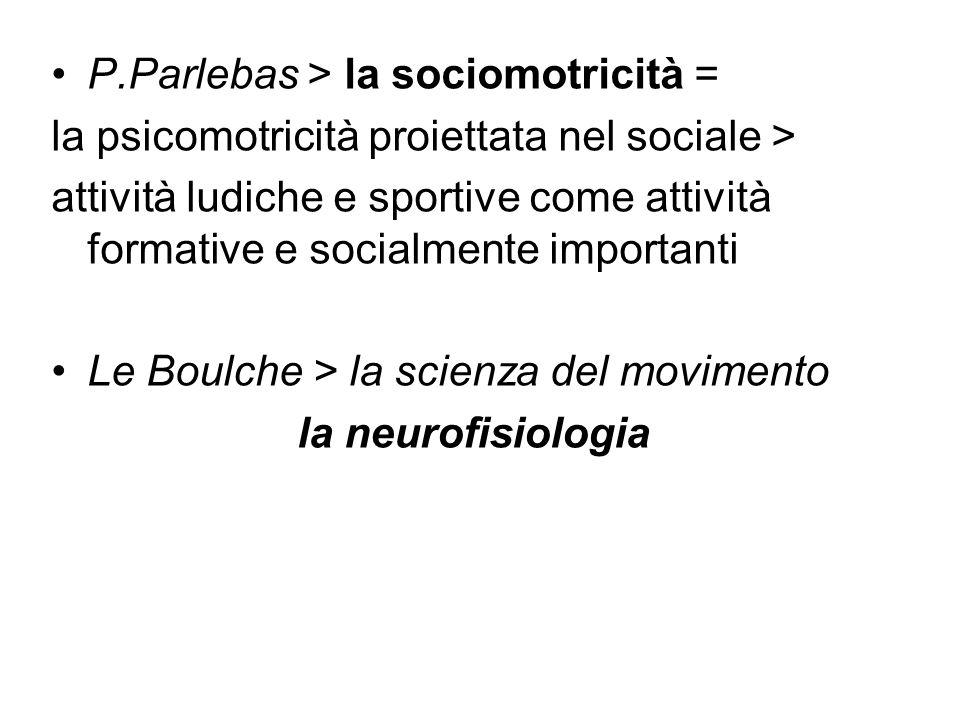 P.Parlebas > la sociomotricità =
