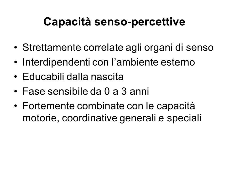 Capacità senso-percettive