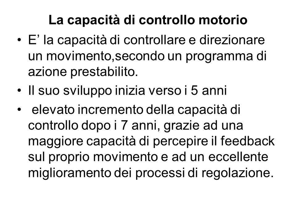 La capacità di controllo motorio