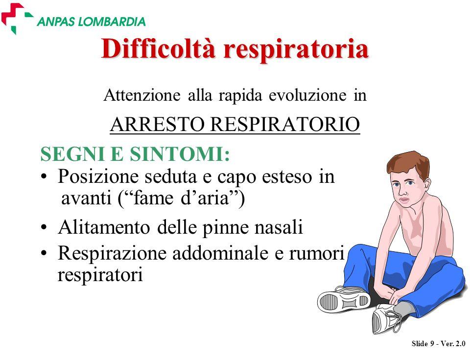 Difficoltà respiratoria