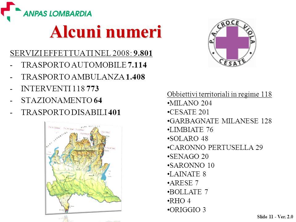 Alcuni numeri SERVIZI EFFETTUATI NEL 2008: 9.801