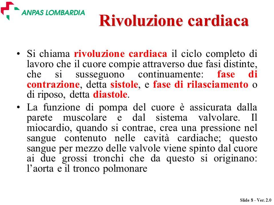 Rivoluzione cardiaca