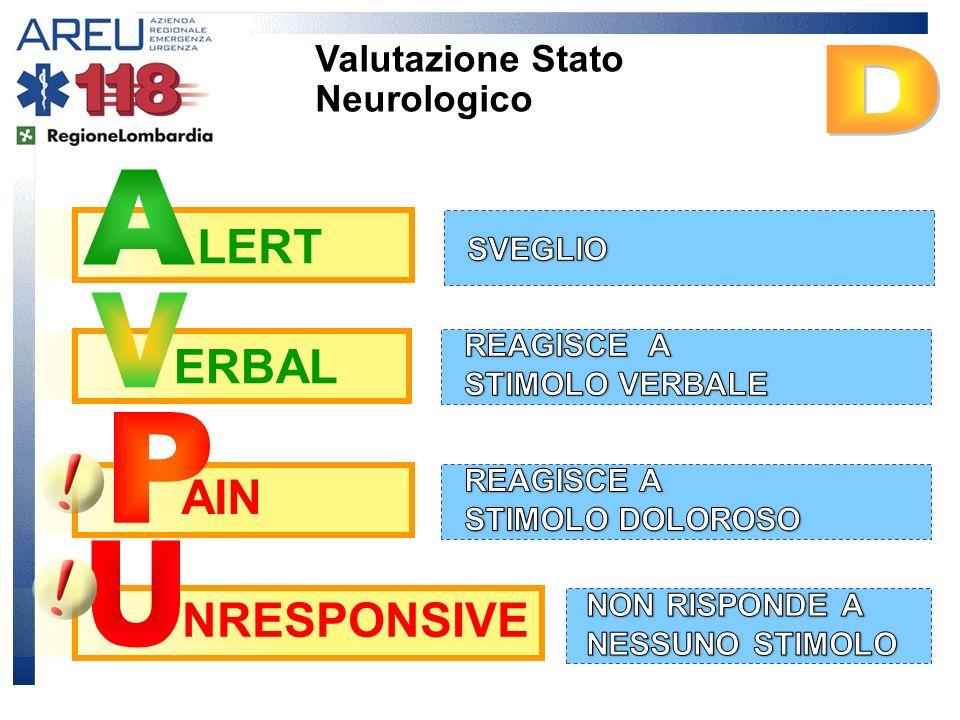 A V P U D LERT ERBAL AIN NRESPONSIVE Valutazione Stato Neurologico