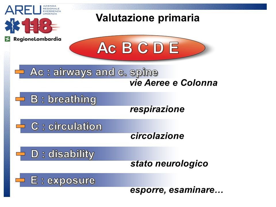 Ac B C D E Valutazione primaria Ac : airways and c. spine