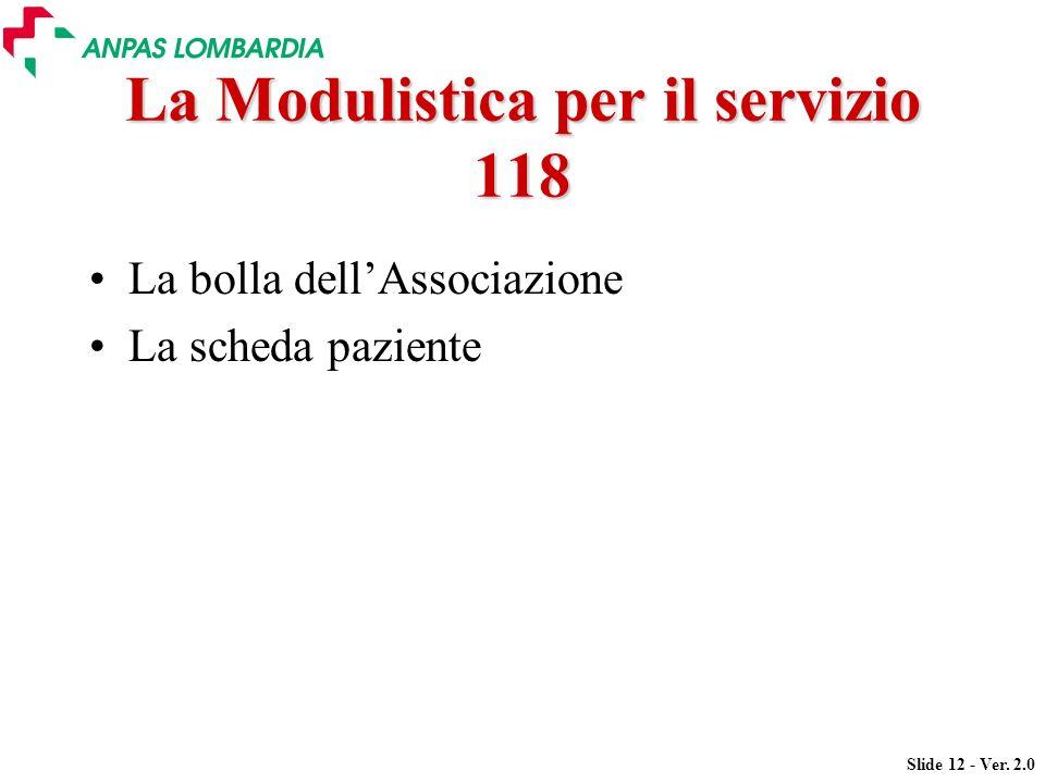 La Modulistica per il servizio 118