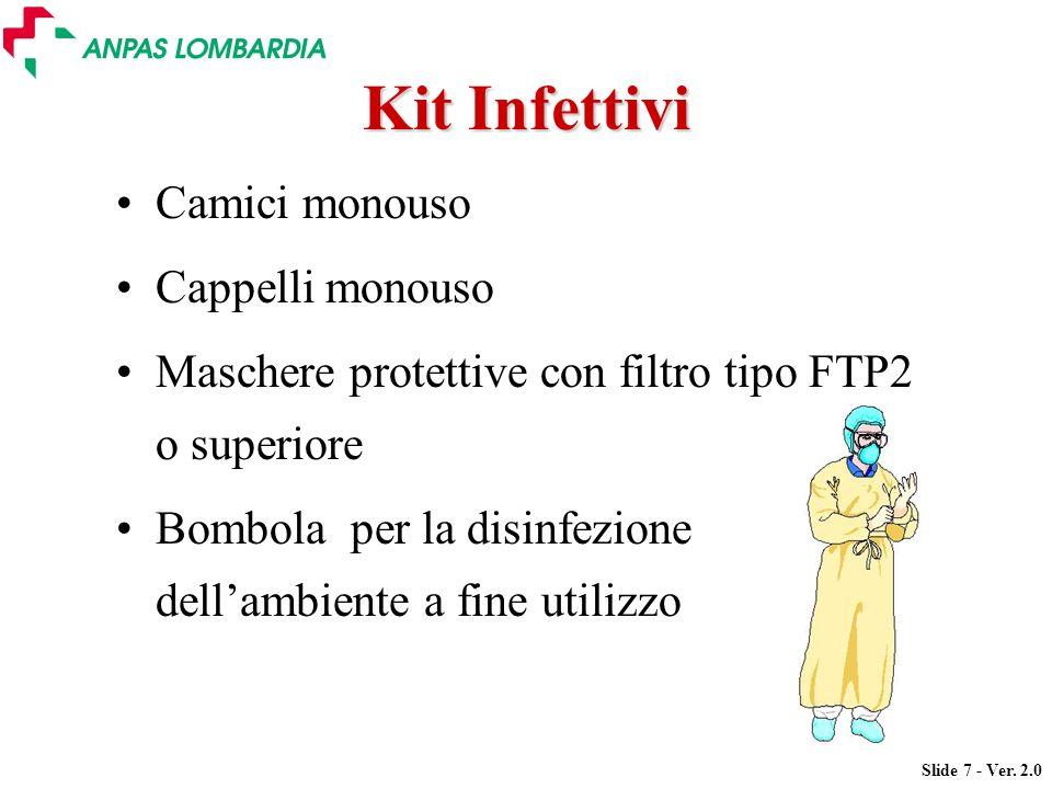 Kit Infettivi Camici monouso Cappelli monouso