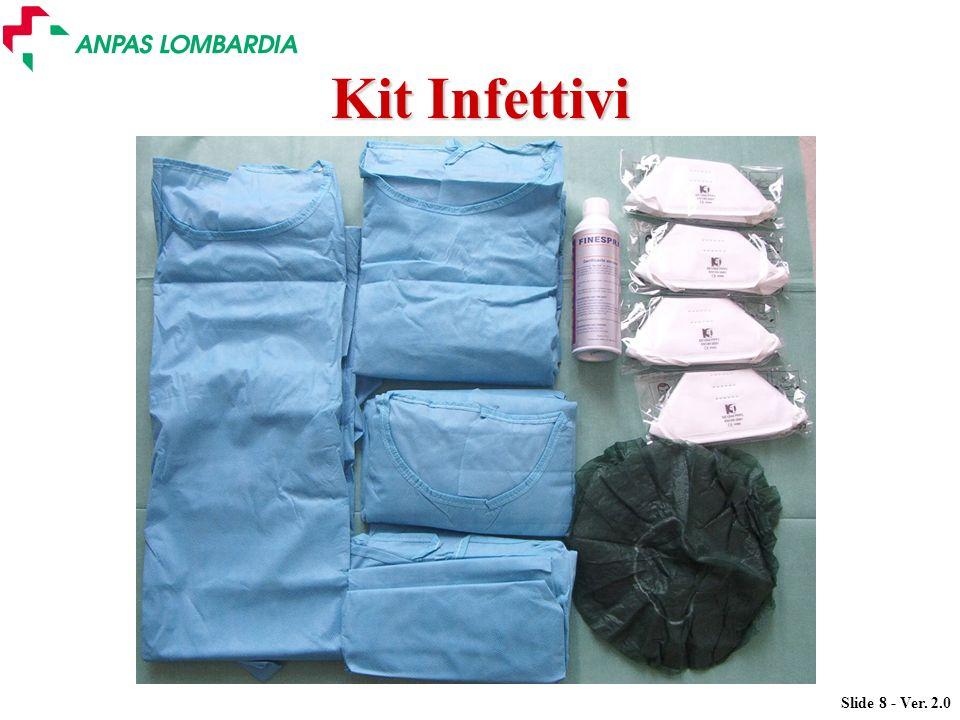 Kit Infettivi