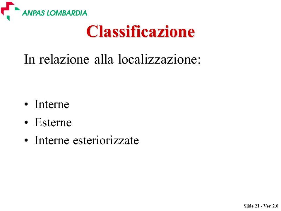 Classificazione In relazione alla localizzazione: Interne Esterne