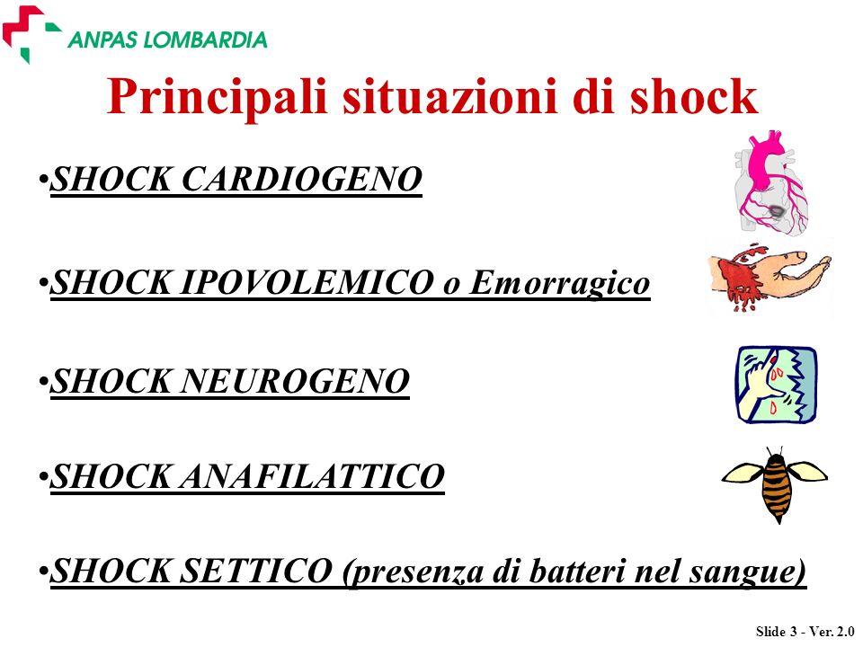 Principali situazioni di shock