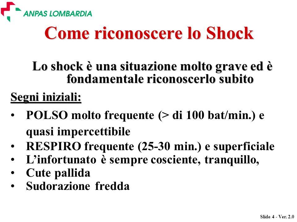 Come riconoscere lo Shock