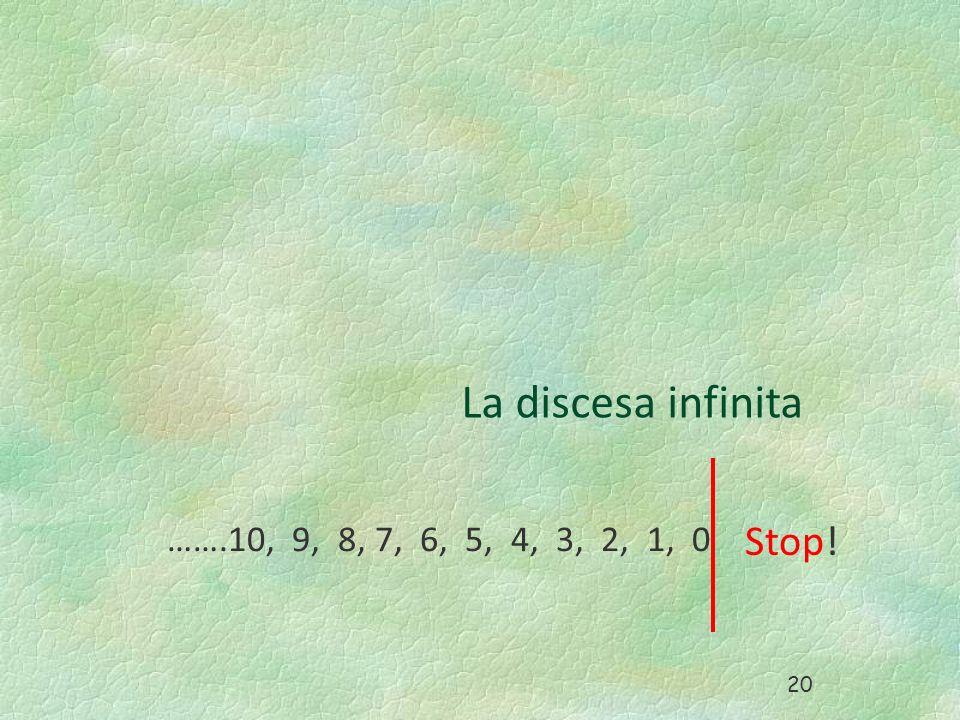 La discesa infinita …….10, 9, 8, 7, 6, 5, 4, 3, 2, 1, 0 Stop!