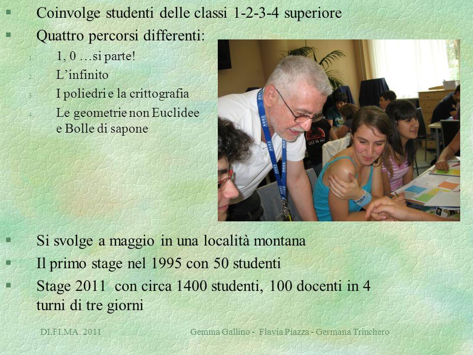 Coinvolge studenti delle classi 1-2-3-4 superiore