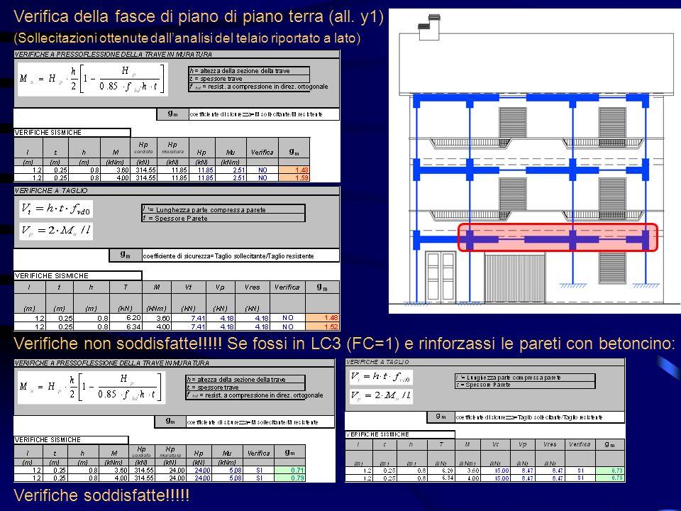 Verifica della fasce di piano di piano terra (all. y1)