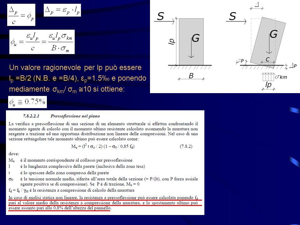 Un valore ragionevole per lp può essere lp =B/2 (N. B. e =B/4), εp=1