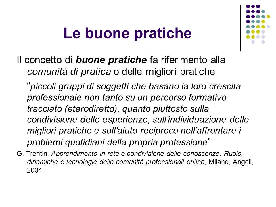 Le buone pratiche Il concetto di buone pratiche fa riferimento alla comunità di pratica o delle migliori pratiche.