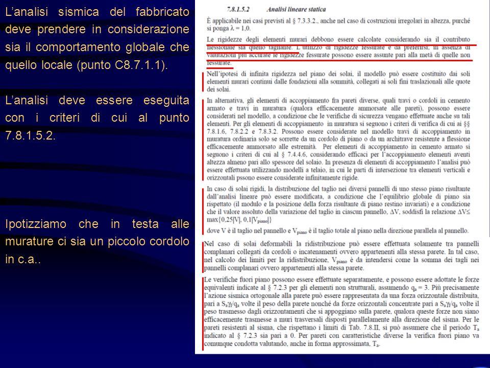 L'analisi sismica del fabbricato deve prendere in considerazione sia il comportamento globale che quello locale (punto C8.7.1.1).