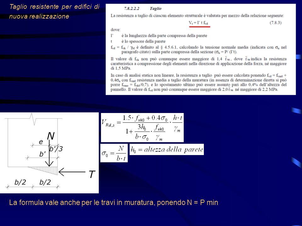 La formula vale anche per le travi in muratura, ponendo N = P min