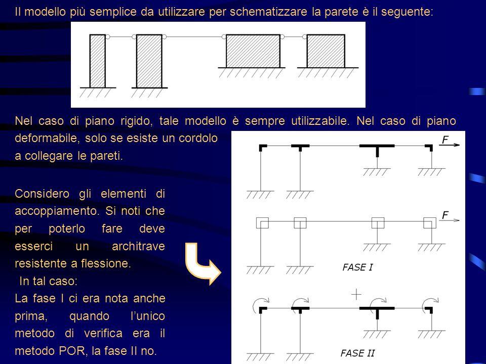 Il modello più semplice da utilizzare per schematizzare la parete è il seguente: