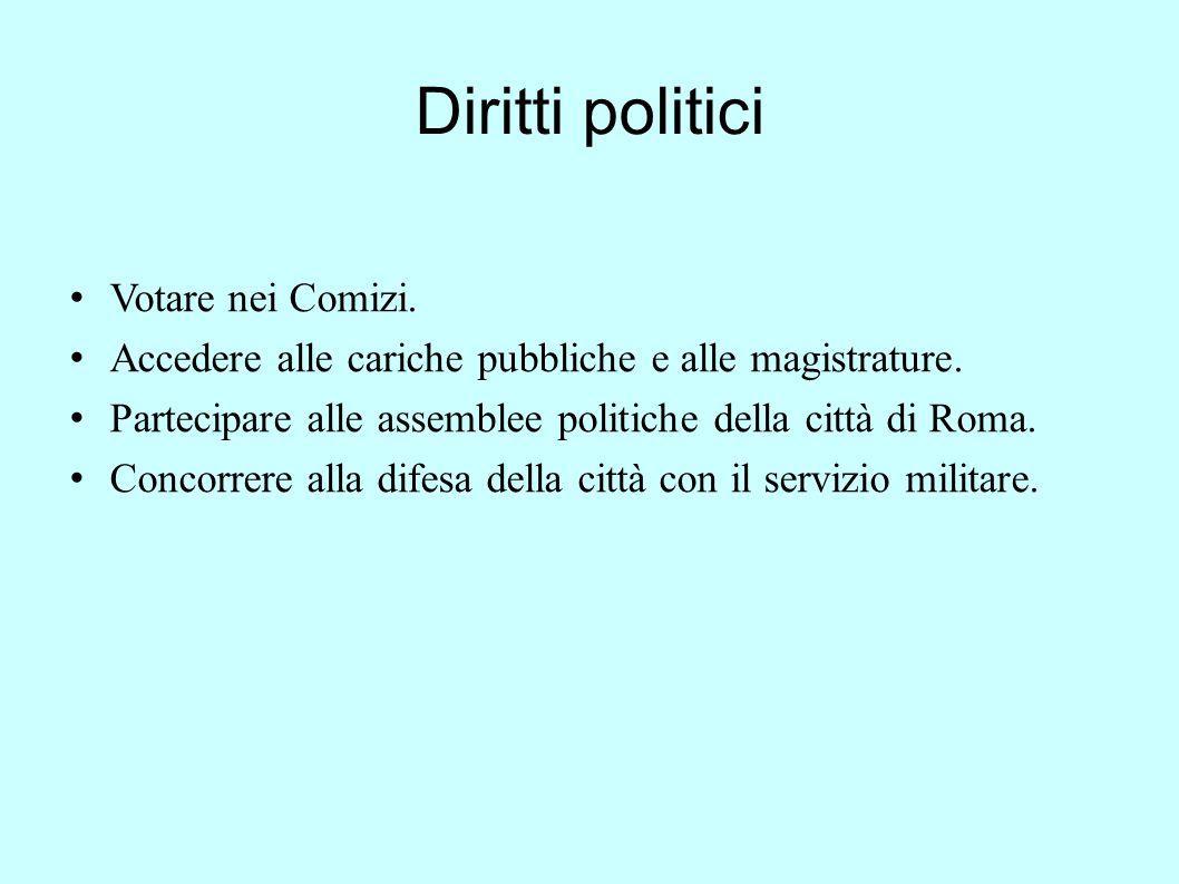 Diritti politici Votare nei Comizi.