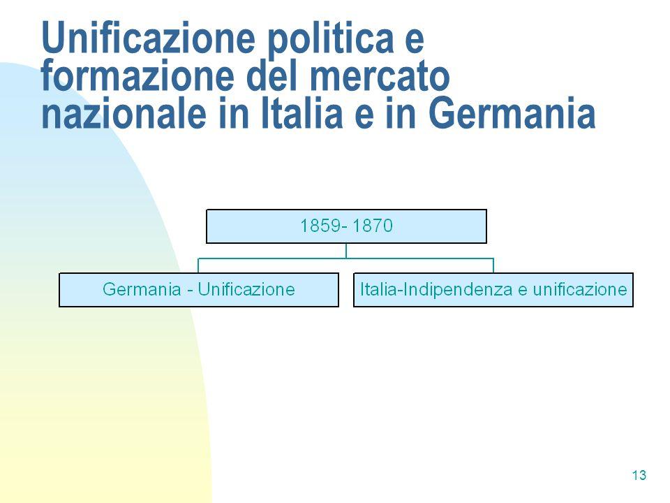 Unificazione politica e formazione del mercato nazionale in Italia e in Germania